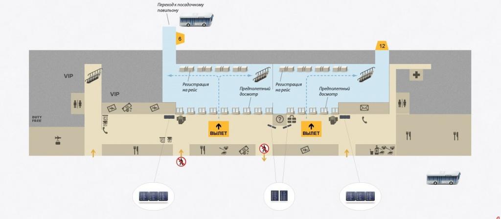 Схема стоянок аэропорта