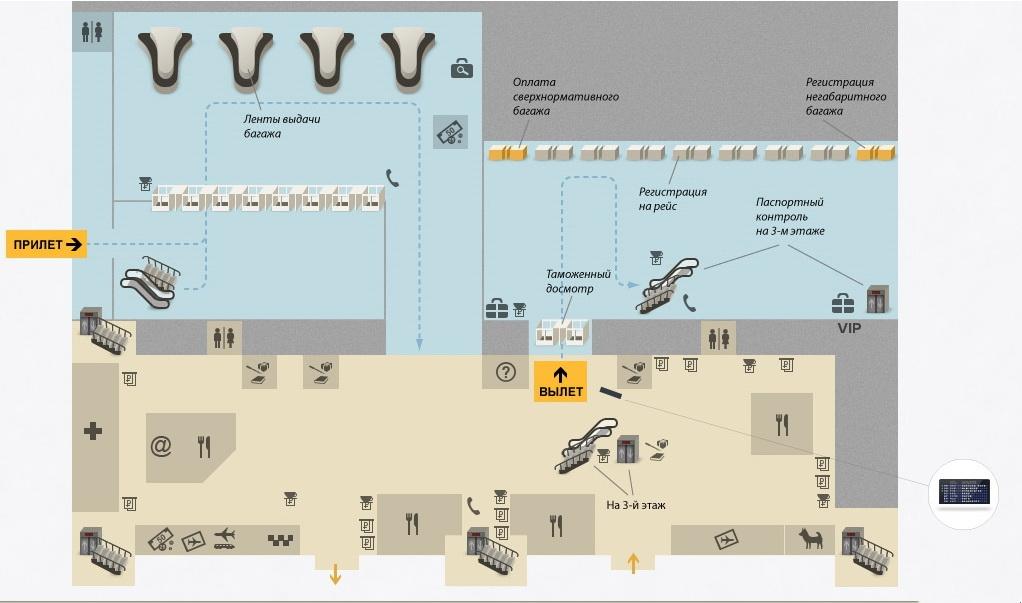 Схемы Терминала D